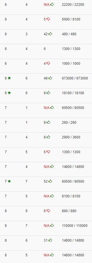 ranking results 2